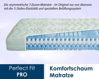 diamona Perfect Fit Pro 120x200 cm
