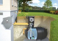 Rewatec Gartenanlage BlueLine II AutoReel 10000 L