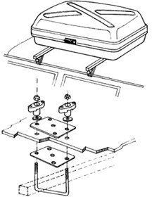 Thule Montagesatz für Dachboxen