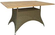 Zebra Isabel Tisch mit Glasplatte