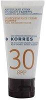 Korres Yoghurt SPF 50 (50 ml)