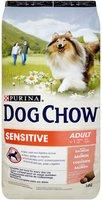 Purina Dog Chow Sensitive (15 kg)