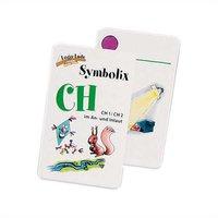 TwinFit Symbolix CH1 und CH2