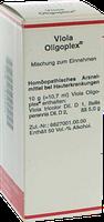 Madaus Viola Oligoplex Liquidum (50 ml)