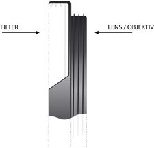 Heliopan Adapterring (Messing) Filter 105 x 1 auf Optik 95 x 1