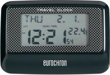Eurochron EFW 200 T