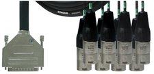 Cordial CFD 1.5 DMT Digitale Interface-Kabel (1,5m)